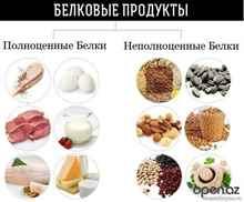 где содержится белок для похудения