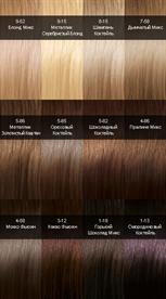 Лондаколор краска для волос палитра цветов отзывы