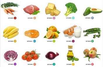 Витамины для хорошего самочувствия