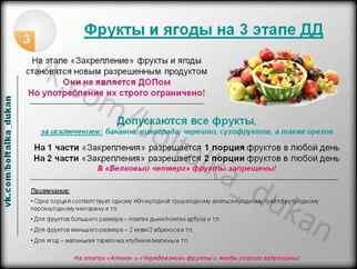 Фото разрешенных продуктов по диете дюкана