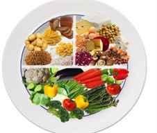 тарелка здорового питания