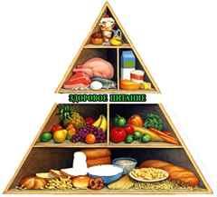 фрукты для снижения холестерина в крови