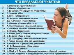 какие книжки прочесть ребенку девченке 17 лет