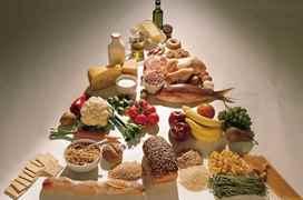 номер диеты при повышенном холестерине