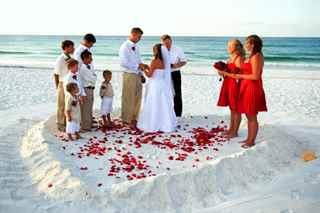 Сценарий второго дня на свадьбу