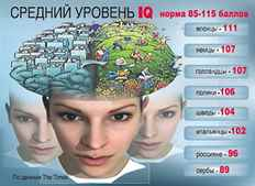 the reasons behind iq tests not testing intelligence