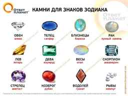 Знаки зодиака лев картинки