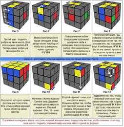 Кубики пресса в домашних условиях