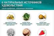 Серотонин в продуктах: где он содержится, как поднять его уровень