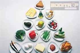 Сочетание продуктов: основные принципы раздельного питания