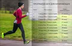 Как нужно бегать чтобы быстро похудеть
