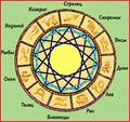 Ноябрь знак зодиака какой совместимость