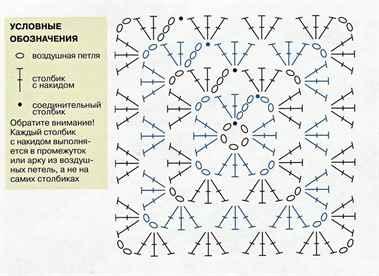 Как связать бабушкины квадраты крючком схемы
