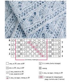 Вязание спицами. Схемы вязания, модели и узоры спицами 58