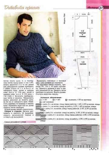 Вязанье мужчинам с описанием