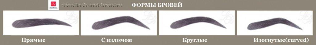 Идеальные брови для круглого лица
