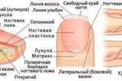 Триммер для маникюра как пользоваться