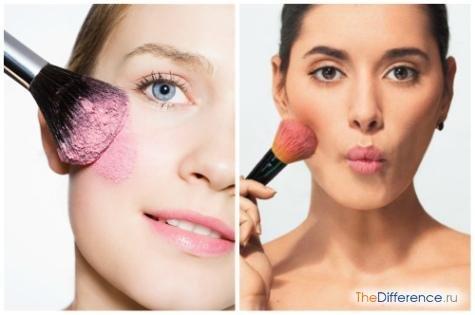 Как правильно красить румяна на круглое лицо