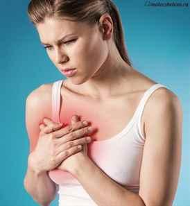 Какими могут быть основные признаки симптомы климакса (менопаузы)