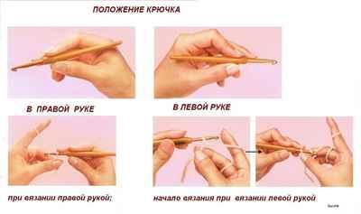 Вязание крючком для левши простая схема