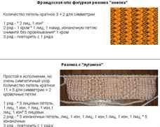 Узор и схема французской резинки спицами