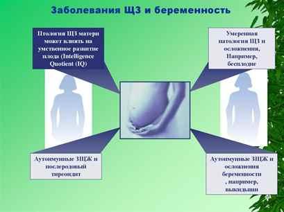 Кортикостероидные и иммуносупрессивные средства назначаются по строгим показаниям и только после рождения ребенка.