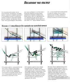 вязание на вилке для начинающих схемы описание техники видео и