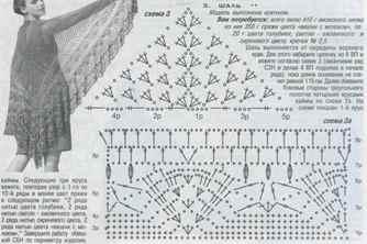вязание крючком шали со схемами описаниями фото и видео уроками