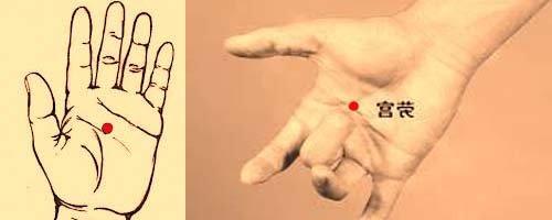 Точка Похудения На Руке. Точки на теле человека для похудения